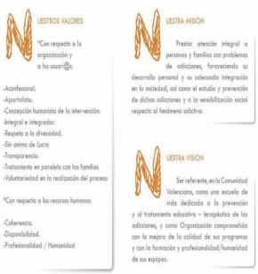 Fundación Noray Proyecto Hombre Alicante